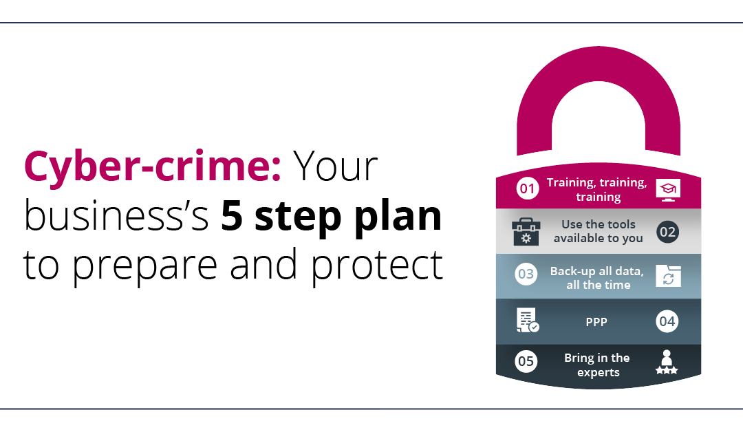 Cyber-crime:  The five-step plan for preparing and protecting your company
